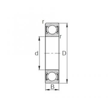 CYSD W6201-2RS deep groove ball bearings